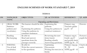 English Charts For Class 7 English Class 7 Schemes Of Work Term 2 And 3 Muthurwa Marketplace
