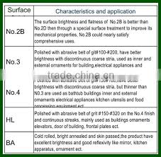 Stainless Steel Grit Finish Chart 04cr17ni12mo2 Stainless Steel Pipe Of Stainless Steel Pipe