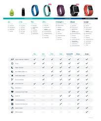 Fitbit Comparison Chart Pdf Scouting Web