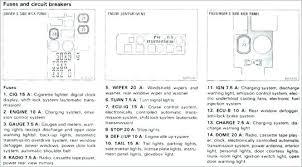 nissan xterra instrument cluster wiring diagram druttamchandani com nissan xterra instrument cluster wiring diagram full size of fuse box diagram frontier interior pickup well