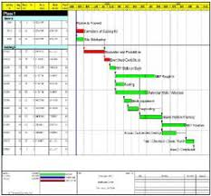 Building Construction Process Flow Chart Pdf Project Planning Delivery And Controls Wbdg Whole