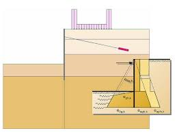 Small Picture RIB Basic version for retaining walls