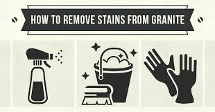 removing stains on granite removing stains from granite removing oil stains from granite countertops removing rust