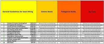 Simms Boots Size Chart Simms Sizing Chart Waders Www Bedowntowndaytona Com