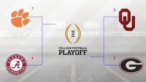 College Football Playoff Sporting News Picks For Oklahoma