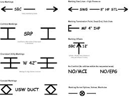 Apwa Uniform Color Code Chart Colorful Language Decoding Utility Markings Spray Painted