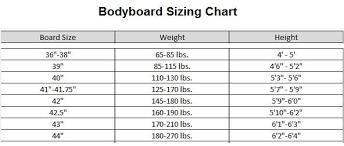 Bodyboard Size Chart In 2019 130 Lbs 170 Lbs