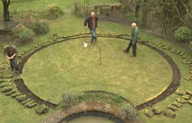 Small Picture BBC Gardening Gardening Guides Techniques Design a
