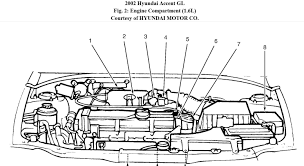 2002 Hyundai Accent Engine Diagram – Wire Diagram furthermore 2012 Hyundai Accent Fuse Diagram   Wiring Library • Insweb co as well  moreover  as well  additionally How to Fix a Car Air Conditioner in Under 20 Minutes additionally  moreover Repair Guides   Wiring Diagrams   Wiring Diagrams   AutoZone furthermore Hyundai Elantra Air Conditioning System Parts Service Manual together with pressor clutch not engaging   Ricks Free Auto Repair Advice Ricks further I got a 2002 Hyundai Santa Fe from the auction with a button in the. on 2002 hyundai accent air conditioning wiring diagram