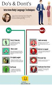 the best body language for job interviews science of people coolest infographic of body language tips for interviewees best body language for job interviews