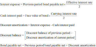 Definition Of Amortization Schedule Chegg Com