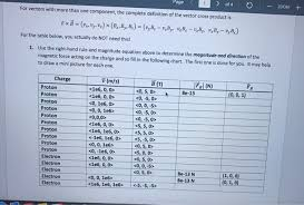 Cross Product Chart Solved Page14 Zoom For Vectors With More Than One Compon