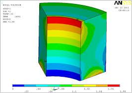 figure 2 the variation of temperature fem for case1 at t 0 01sec