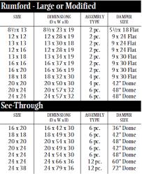 smoke chamber size chart
