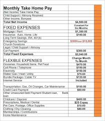 Sample Household Budget Amazing Sample Household Budget Template Daycare Business Carpaty
