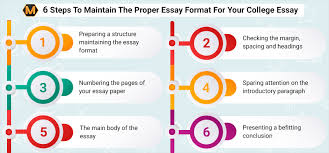 6 Elements That Make Your Essay Format Stand Out Click Now To Know