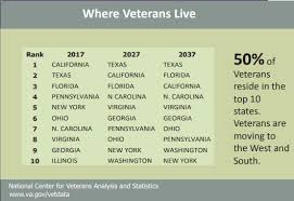 Va Retirement Pay Chart 2017 State Veterans Benefits