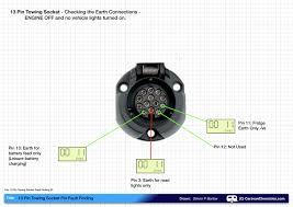 wiring diagram for 13 pin caravan socket and 7 way trailer best of Nema 6-20P Wiring-Diagram at 13 Pin Euro Socket Wiring Diagram