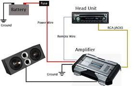 car stereo amp wiring diagram wiring diagram chocaraze car amplifier wiring diagram installation at Car Amplifier Wiring Diagram