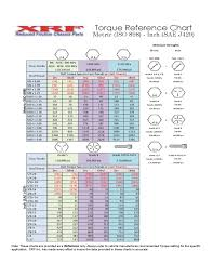 Torque Reference Chart Torque Reference Chart Free Download