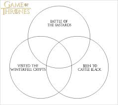 What Circles In A Venn Diagram Do Crossword Clue Winter Is Coming Venn Diagram Quiz By Stevenmiller61