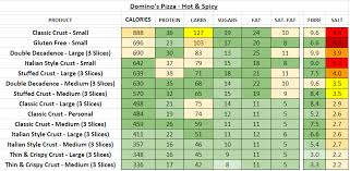 dominos pizza hot y nutrition info calories