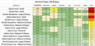 dominos pizza hot y nutrition info calories