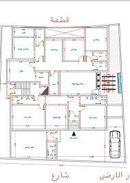 بشكل افتراضي يفتح هذا القالب صفحة رسم ذات مقياس بالاتجاه الأفقي. تصميم منزل مساحة 250 متر شاهد اجمل منزل مساحة 250 متر احاسيس بريئة
