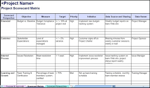 It Training Plan Template Thaimail Co