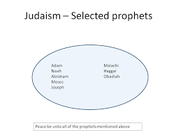 How Do You Measure The Closeness Of Judaism Christianity