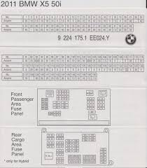 bmw e70 fuse box diagram bmw wiring diagrams online