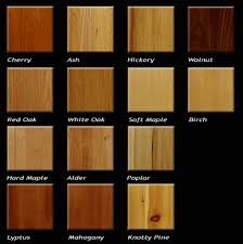 hardwood types for furniture. some popular types of wood used for furniture furniturerepairman hardwood h