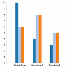 Bar Chart In React Js React D3 Components Npm