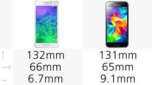 Samsung Galaxy Alpha vs. Galaxy S5 mini