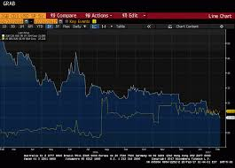 Credit Default Swap Chart Us And Japan Five Year Credit Default Swaps Mind On The