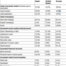 Marketing Report Sample Marketing Plan Report Sample Dave Weston Success Pertaining To 21