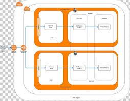 Floor Plan Flowchart Diagram Png Clipart Area Aws Chart