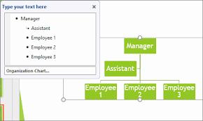 All Inclusive Organization Chart Toolbar Flow Chart Using
