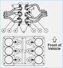 meyers snow plow wiring diagram e46 quick start guide of wiring 2005 ford taurus spark plug wiring diagram fasettfo meyer e 47 wiring diagram meyer plow pump wiring diagram