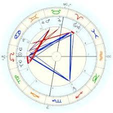 Basquiat Natal Chart Warhol Andy Astro Databank