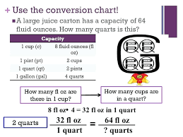 Gallon Quart Conversion Chart How Many Quarts In A Gallon Ounces In A Gallon Chart Oz To