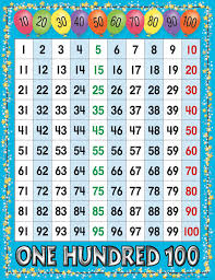 100 Chart 1 To 100 Number Grid Say It Chart