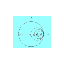 How To Use A Smith Chart Explanation Smith Chart Tutorial