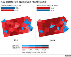 2012 Election Chart Us Election 2016 Trump Victory In Maps Bbc News