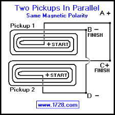 guitar wiring site how a humbucker works Humbucker Pickup Diagram looking at the diagram we see that connecting a to c and b to d (the typical parallel wiring method) creates a circuit in which the current flows through gibson humbucker pickup wiring diagram