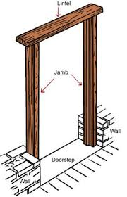 door jamb. Interesting Door Door Frame Types For Jamb