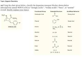 For Each Of The Functional Groups Complete The Chart Solved Topic Organic Chemistry 1a Using The Chart Given