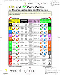 wiring diagram color abbreviations new fantastic electrical wire wire color diagram 2011 dodge ram wiring diagram color abbreviations new fantastic electrical wire color codes position electrical