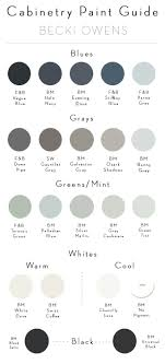 Positive Colors For Bedrooms 1000 Images About Color And Paint Ideas On Pinterest Kitchen
