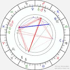 James Phelps Birth Chart Horoscope Date Of Birth Astro